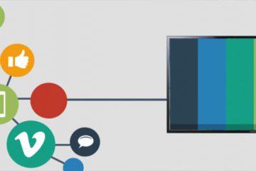 שילוט דיגיטלי – הבסיס